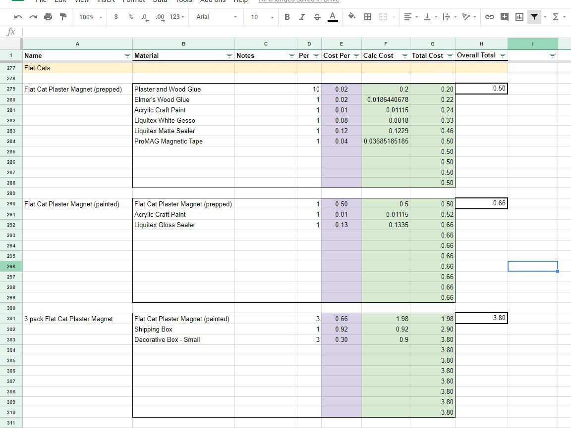 How to Make a Net Profit Product Worksheet